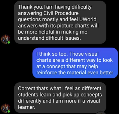 """""""I am having difficulty answering Civil Procedure questions mostly and feel UWorld answers with its picture charts will be more helpful in making me understand difficult issues.""""  """"Those visual charts are a different way to look at a concept that may help reinforce the material even better""""  """"I feel as different students learn and pick up concepts differently and I am more if a visual learner."""""""